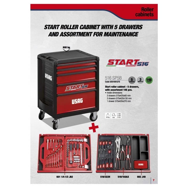 USAG SUPER OFFER 2019 Tool trolley filled